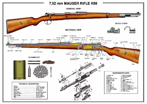 buy mauser firearms posters prints. Black Bedroom Furniture Sets. Home Design Ideas